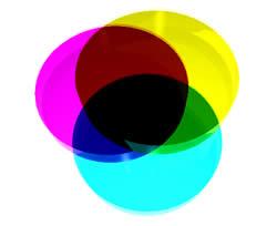 Субтрактивная цветовая модель (CMYK)